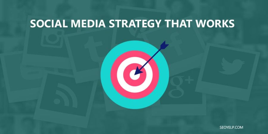 Social Media Strategy That Works